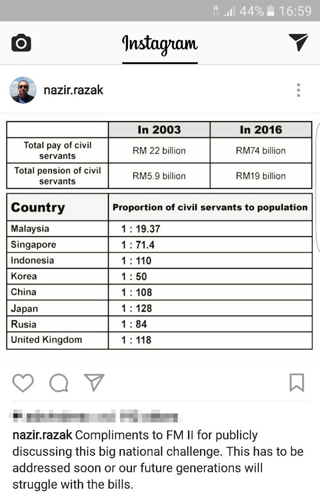 A screenshot of Nazir's Instagram posting calling for the bloated civil service in the country to be addressed soon.