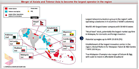 Upgrading the playing field for telco | Borneo Post Online
