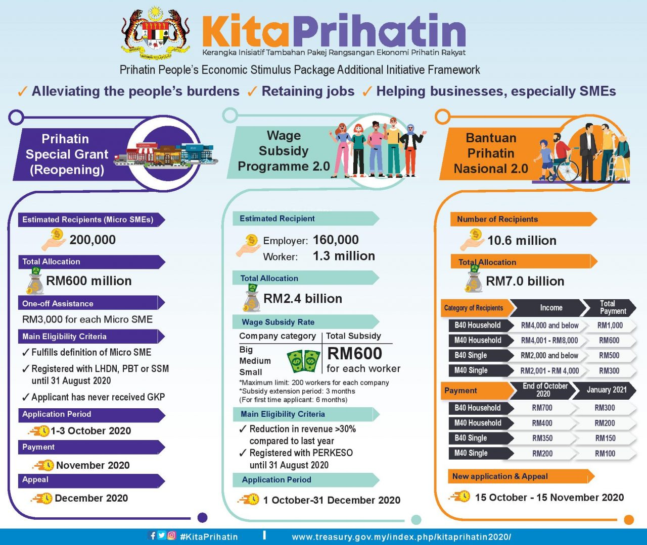 This image has an empty alt attribute; its file name is KITAPRIHATIN-BP-1-page-001.jpg