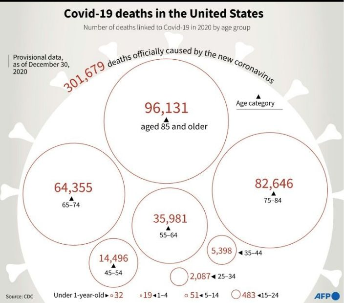 United States 'not where we want to be' with COVID vaccine rollout